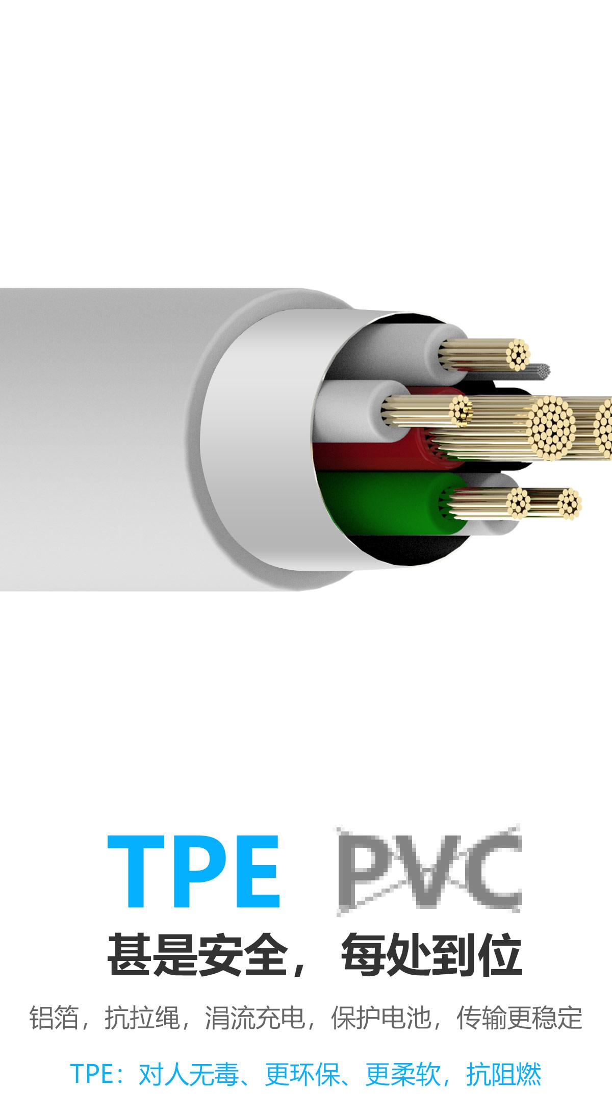 TPE 甚是安全 每处到位 铝箔 抗拉绳 涓流充电 保护电池 传输跟稳定 TPE 对人无毒 更环保 更柔软 抗阻燃