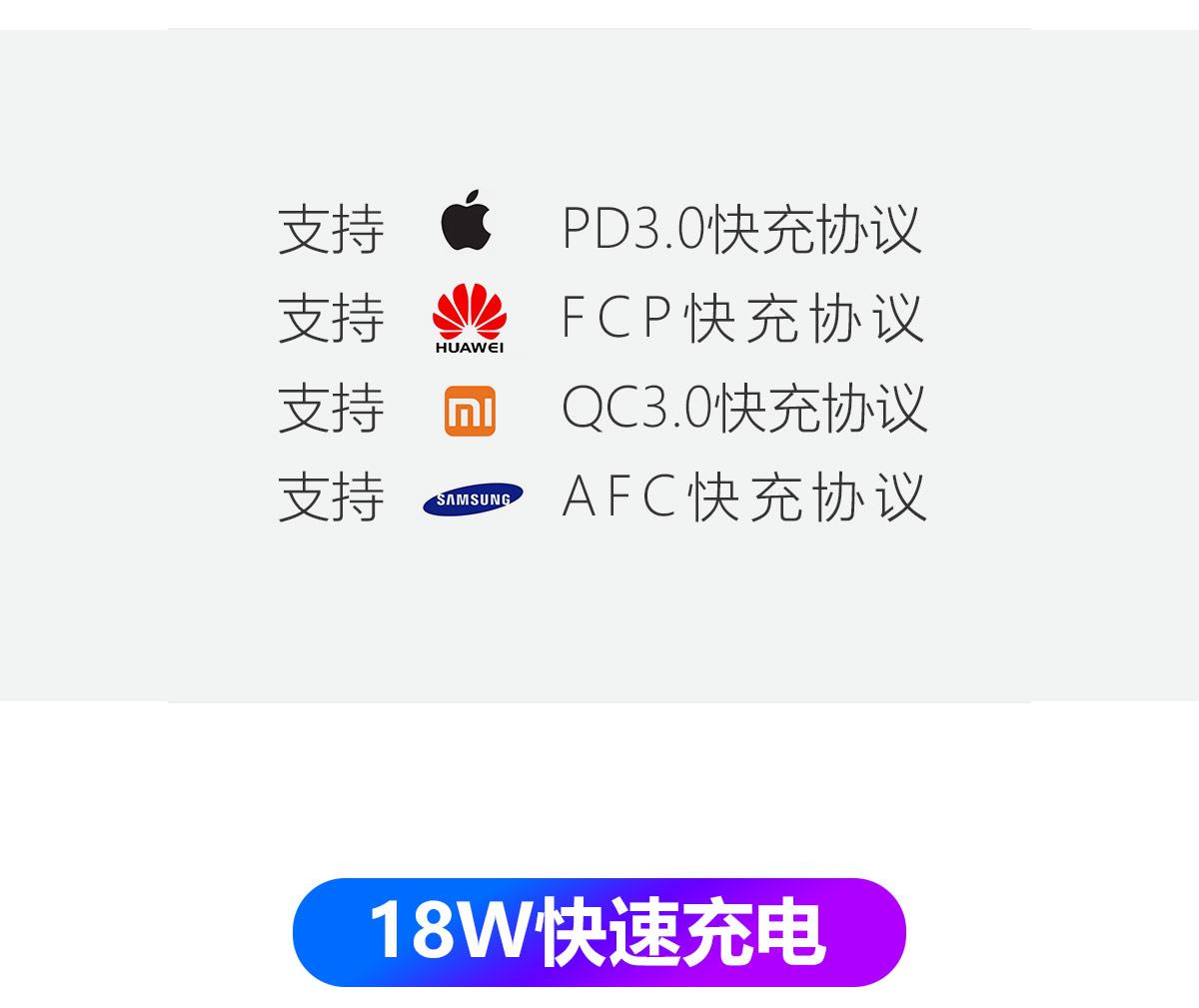 支持 PD3.0快充协议 FCP快充协议 QC3.0快充协议 AFC快充协议