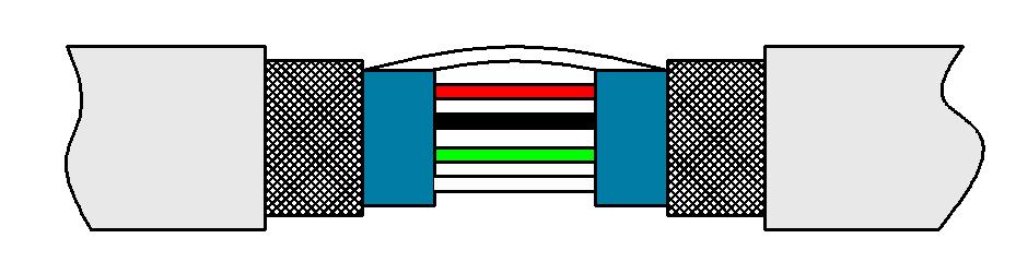 数据线 线缆