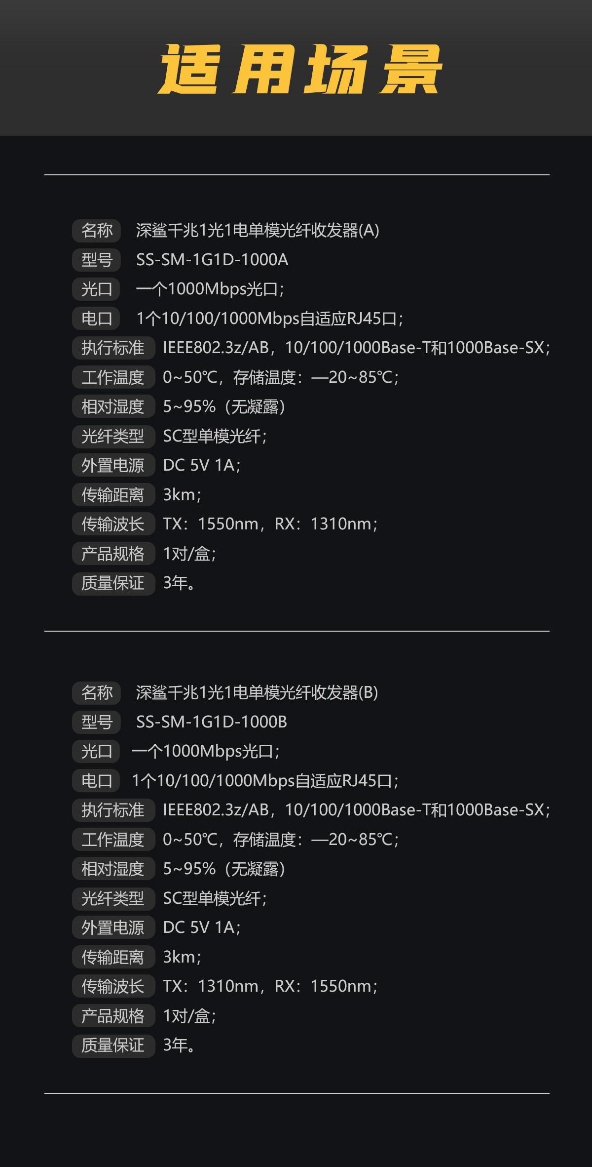 名称 深鲨千兆1光1点单模光纤收发器(A&B) 型号 SS-SM-1G1D-1000A 光口 一个1000Mbps光口 电口 1个10/100/1000Mbps自适应RJ45口 执行标准 IEEE802.3z/AB,10/100/1000Base-T和1000Base-SX 工作温度 0~50℃,储存温度:-20~85℃ 相对湿度 5~95%(无凝露) 光纤类型 SC型单模光纤 外置电源 DC 5V 1A 传输距离 3km 传输波长 TX:1550nm RX:1330nm 产品规格 1对/盒 质量保证 3年