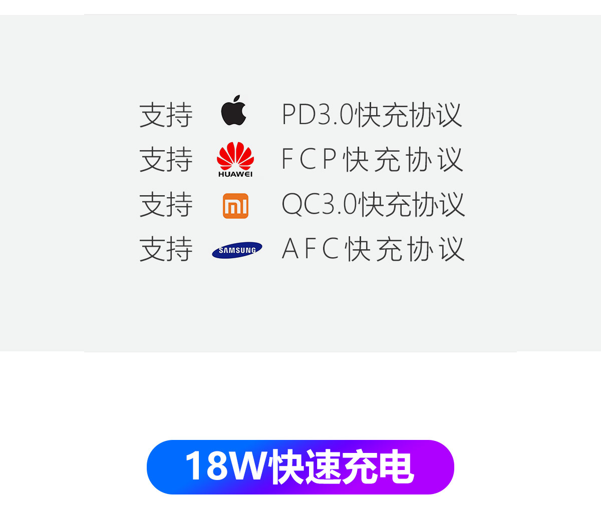 支持苹果PD3.0快充协议 支持华为FCP快充协议 支持小米QC3.0快充协议 支持三星AFC快充协议 18W快速充电