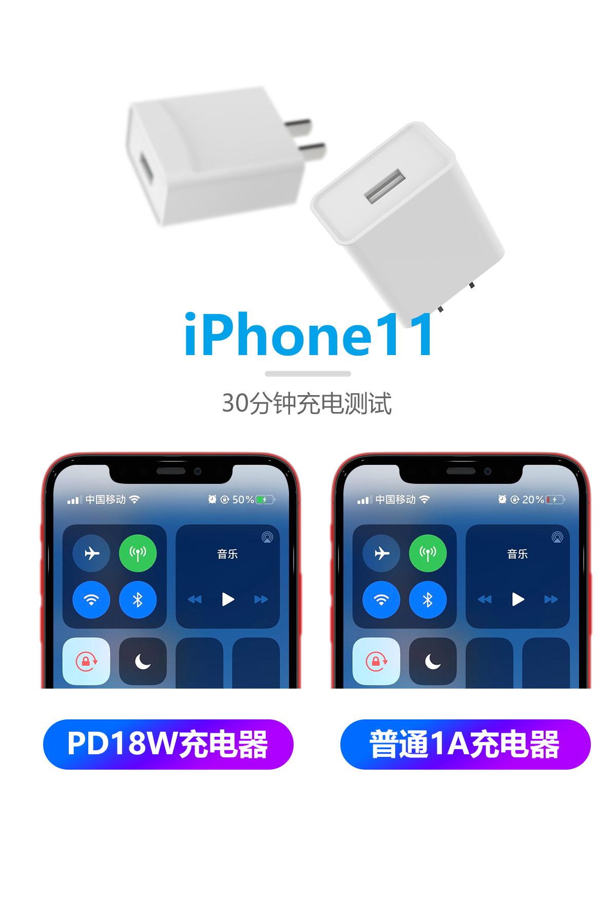 iPhone11 30分钟充电测试 PD18W充电器 普通1A充电器