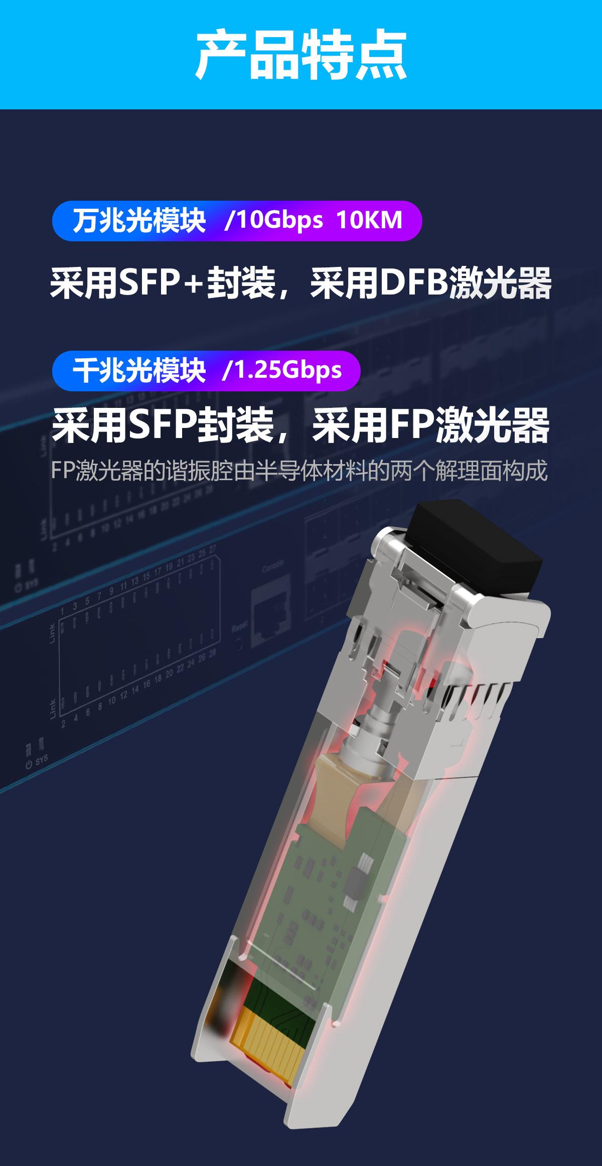 万兆光模块 10Gbps 10KM 采用SFP+封装,采用DFB激光器;千兆光模块 1.25Gbps 采用SFP封装 采用FP激光器 FP激光器的谐振腔由半导体材料的两个理解面构成