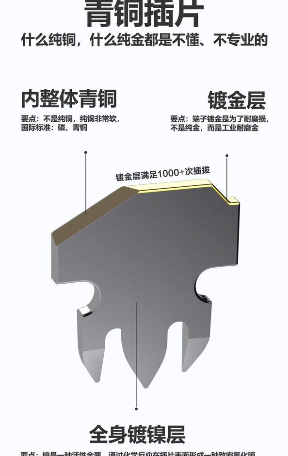 青铜插片 什么纯铜纯金都是不懂不专业的 内整体青铜 要点:不是纯铜,纯铜非常软,国际标准是磷青铜 镀金层要点 端子镀金是为了耐磨损 不是纯金,而是工业耐磨金 镀金层满足1000+次插拔 全身镀镍层 镍是一种活性金属,通过化学反应在插片表面形成一种致密氧化膜